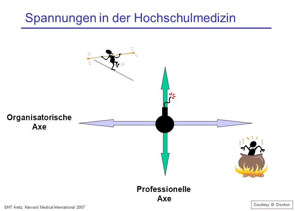 ©HT Aretz, Harvard Medical International 2007 Spannungen in der Hochschulmedizin Professionelle Axe Organisatorische Axe Courtesy: B. Dowton
