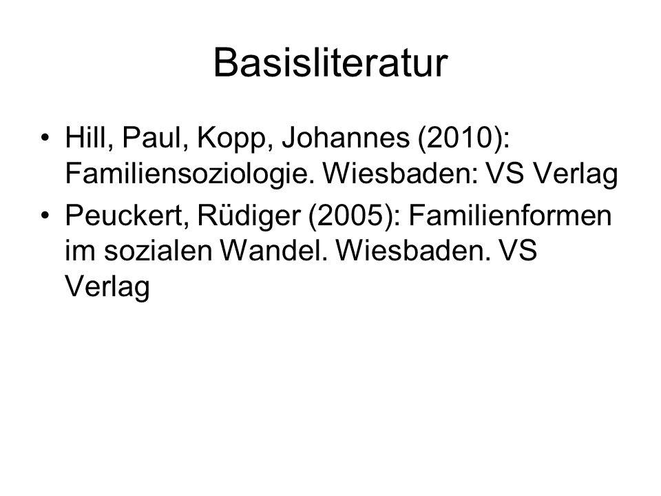 Basisliteratur Hill, Paul, Kopp, Johannes (2010): Familiensoziologie. Wiesbaden: VS Verlag Peuckert, Rüdiger (2005): Familienformen im sozialen Wandel