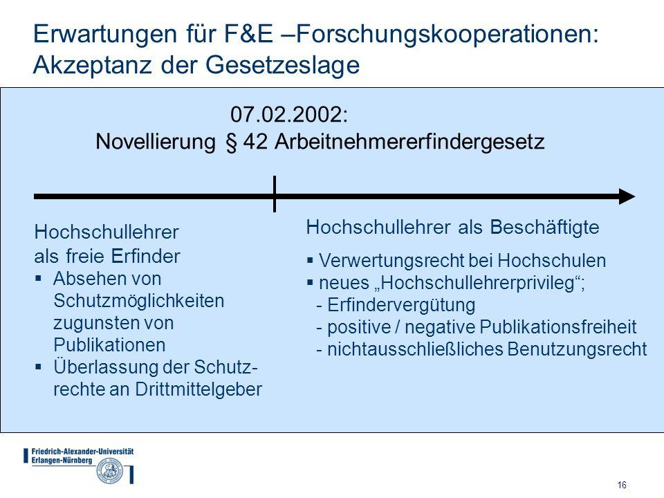 16 Erwartungen für F&E –Forschungskooperationen: Akzeptanz der Gesetzeslage 07.02.2002: Novellierung § 42 Arbeitnehmererfindergesetz Hochschullehrer a