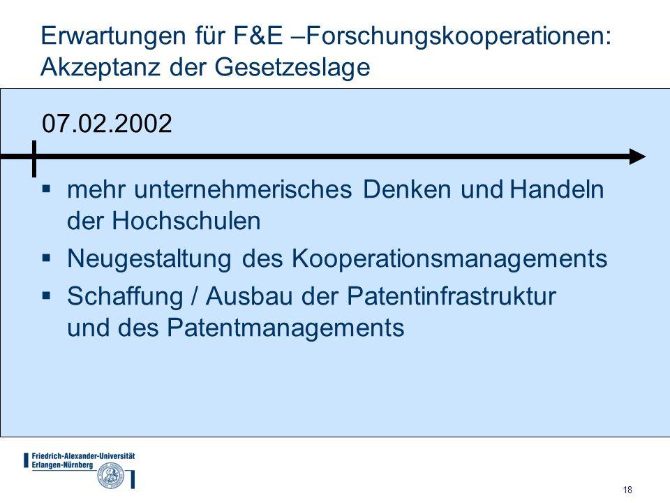18 Erwartungen für F&E –Forschungskooperationen: Akzeptanz der Gesetzeslage 07.02.2002 mehr unternehmerisches Denken undHandeln der Hochschulen Neuges