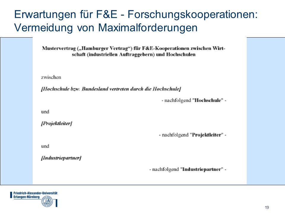 19 Erwartungen für F&E - Forschungskooperationen: Vermeidung von Maximalforderungen