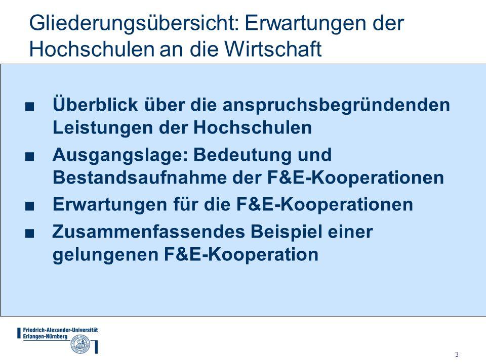 14 Erwartungen für F&E - Forschungskooperationen: Akzeptanz der Gesetzeslage