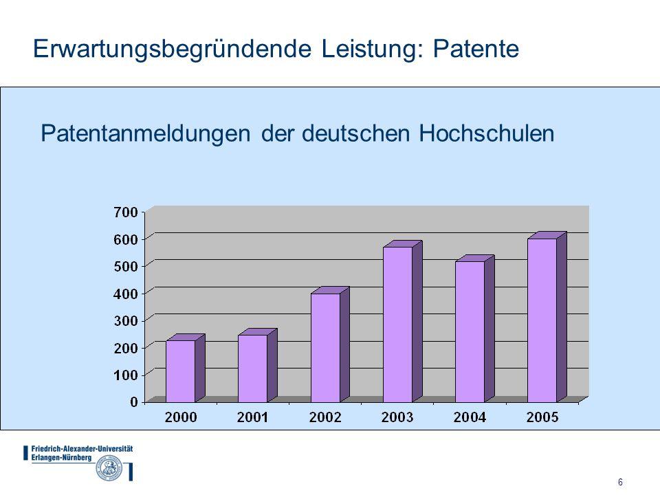 6 Erwartungsbegründende Leistung: Patente Patentanmeldungen der deutschen Hochschulen