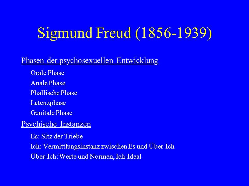 Sigmund Freud (1856-1939) Phasen der psychosexuellen Entwicklung Orale Phase Anale Phase Phallische Phase Latenzphase Genitale Phase Psychische Instan