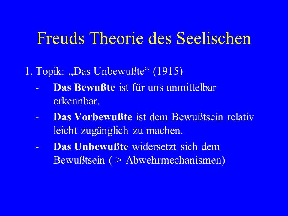 Freuds Theorie des Seelischen 1. Topik: Das Unbewußte (1915) -Das Bewußte ist für uns unmittelbar erkennbar. -Das Vorbewußte ist dem Bewußtsein relati