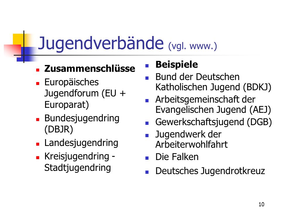 10 Jugendverbände (vgl. www.) Zusammenschlüsse Europäisches Jugendforum (EU + Europarat) Bundesjugendring (DBJR) Landesjugendring Kreisjugendring - St