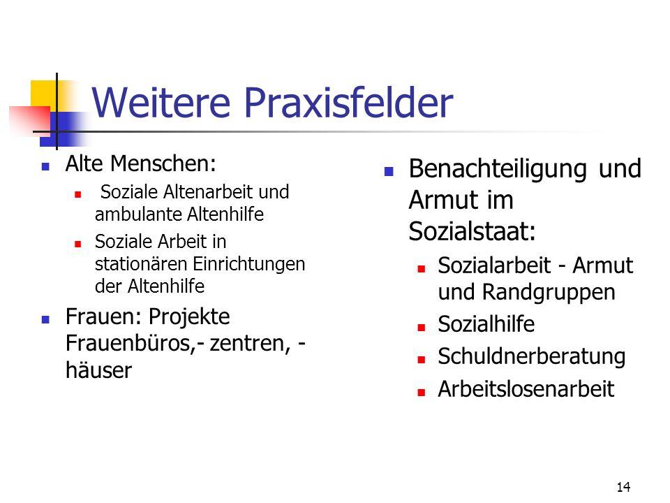 14 Weitere Praxisfelder Alte Menschen: Soziale Altenarbeit und ambulante Altenhilfe Soziale Arbeit in stationären Einrichtungen der Altenhilfe Frauen: