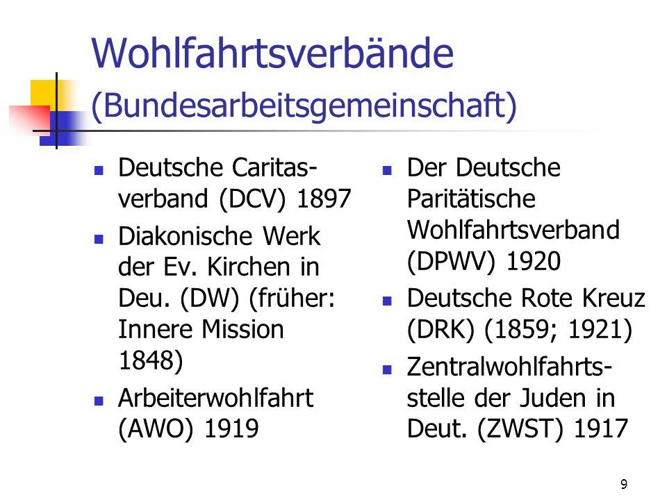 9 Wohlfahrtsverbände (Bundesarbeitsgemeinschaft) Deutsche Caritas- verband (DCV) 1897 Diakonische Werk der Ev. Kirchen in Deu. (DW) (früher: Innere Mi