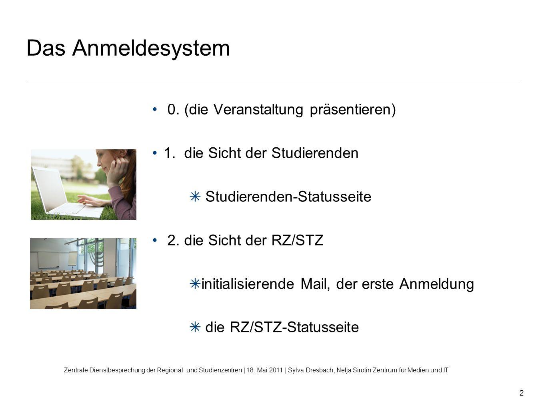 2 Das Anmeldesystem 0. (die Veranstaltung präsentieren) 1. die Sicht der Studierenden Studierenden-Statusseite 2. die Sicht der RZ/STZ initialisierend