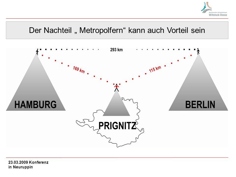 Der Nachteil Metropolfern kann auch Vorteil sein 23.03.2009 Konferenz in Neuruppin