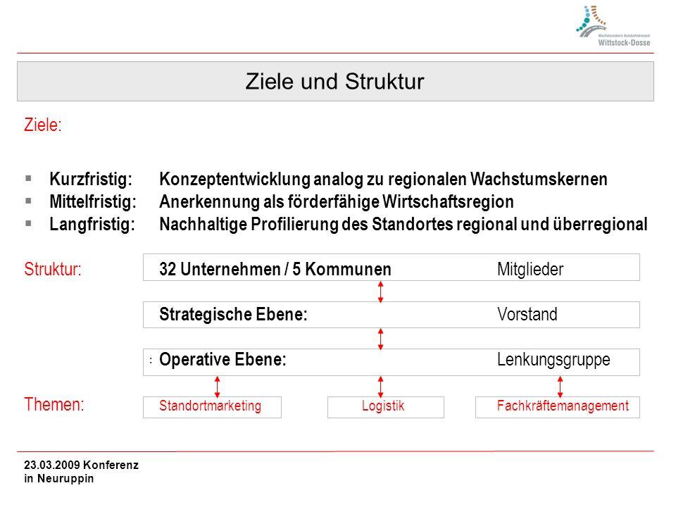 Zusammenfassung Das Büro Wachstumskern Autobahndreieck Wittstock-Dosse e.V.