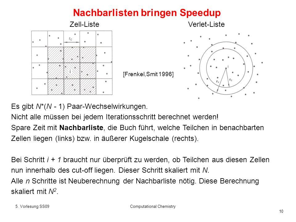 10 5. Vorlesung SS09Computational Chemistry Es gibt N*(N - 1) Paar-Wechselwirkungen. Nicht alle müssen bei jedem Iterationsschritt berechnet werden! S