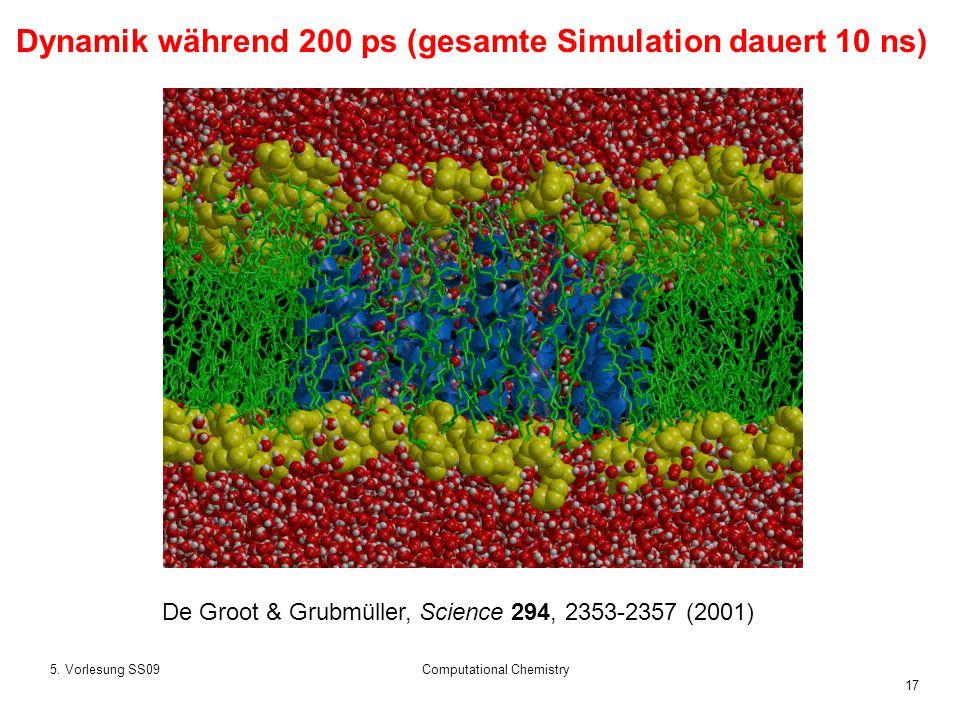 17 5. Vorlesung SS09Computational Chemistry Dynamik während 200 ps (gesamte Simulation dauert 10 ns) De Groot & Grubmüller, Science 294, 2353-2357 (20