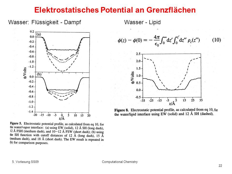 22 5. Vorlesung SS09Computational Chemistry Elektrostatisches Potential an Grenzflächen Wasser:Flüssigkeit - DampfWasser - Lipid