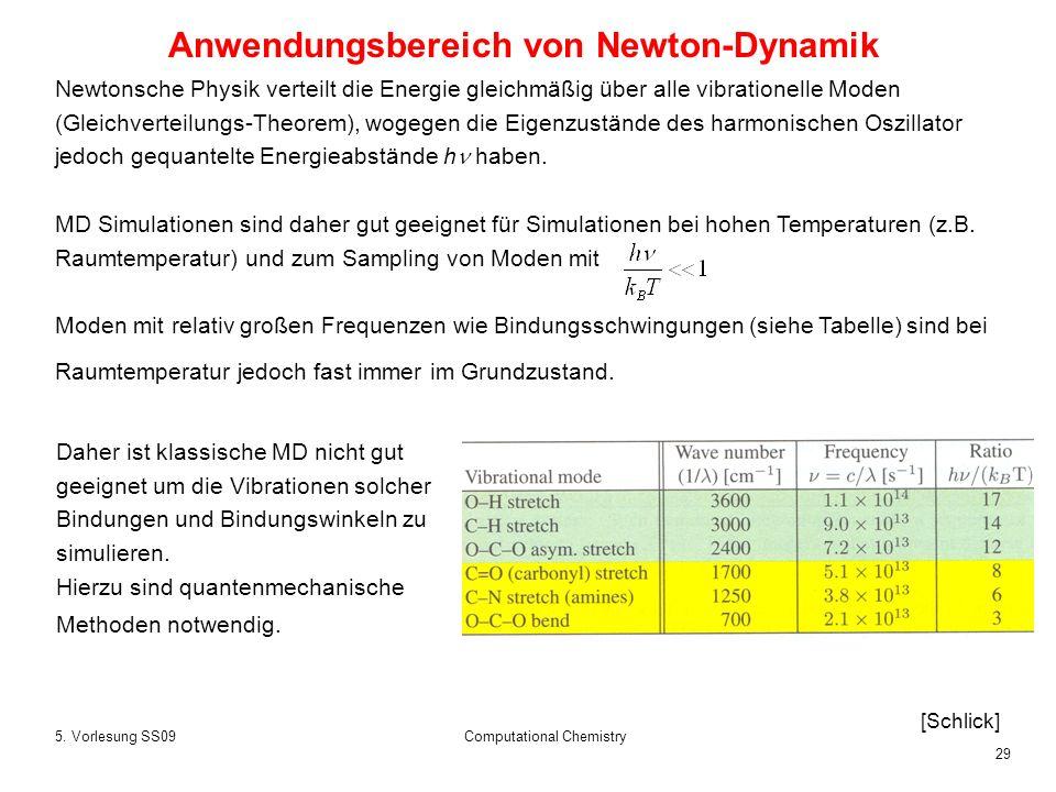 29 5. Vorlesung SS09Computational Chemistry Newtonsche Physik verteilt die Energie gleichmäßig über alle vibrationelle Moden (Gleichverteilungs-Theore