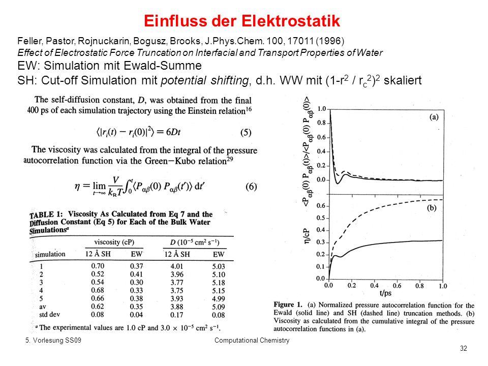 32 5. Vorlesung SS09Computational Chemistry Feller, Pastor, Rojnuckarin, Bogusz, Brooks, J.Phys.Chem. 100, 17011 (1996) Effect of Electrostatic Force