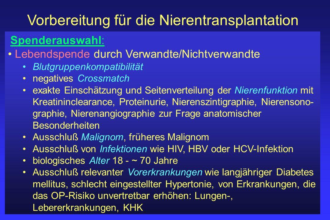 Vorbereitung für die Nierentransplantation Spenderauswahl: Lebendspende durch Verwandte/Nichtverwandte Blutgruppenkompatibilität negatives Crossmatch