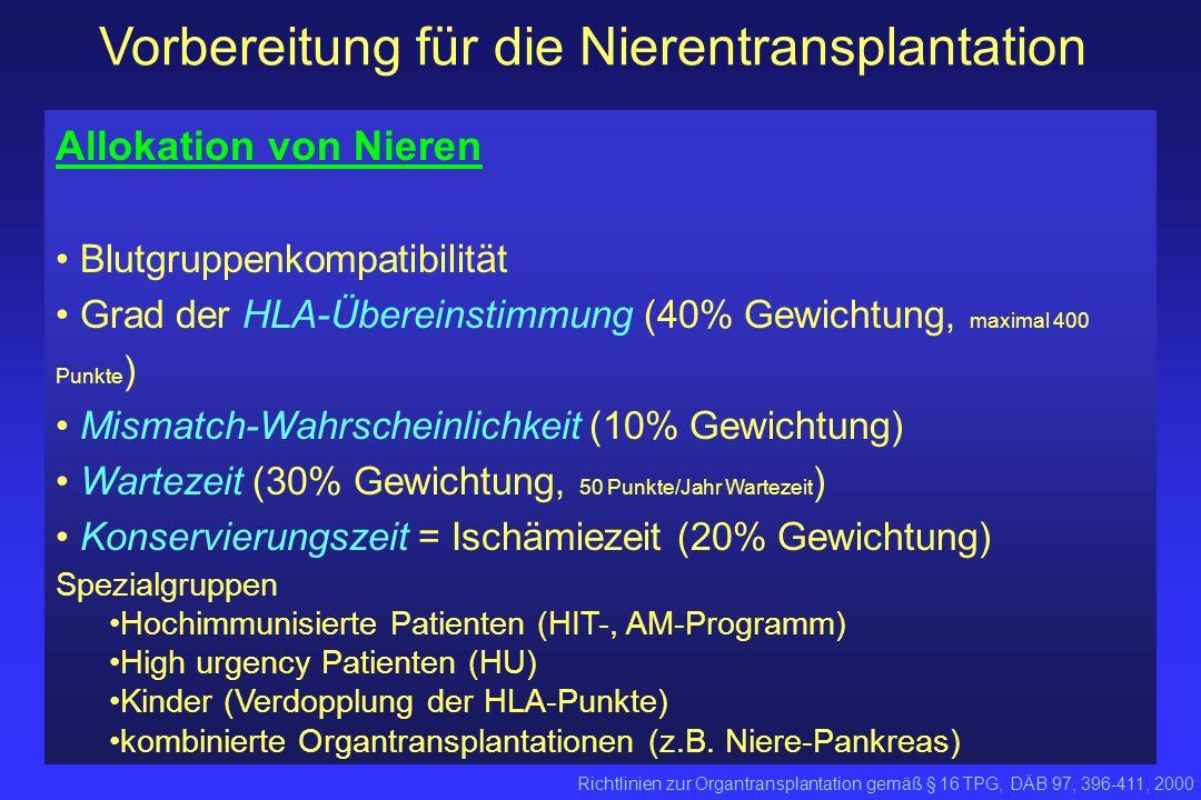 Vorbereitung für die Nierentransplantation Allokation von Nieren Blutgruppenkompatibilität Grad der HLA-Übereinstimmung (40% Gewichtung, maximal 400 P