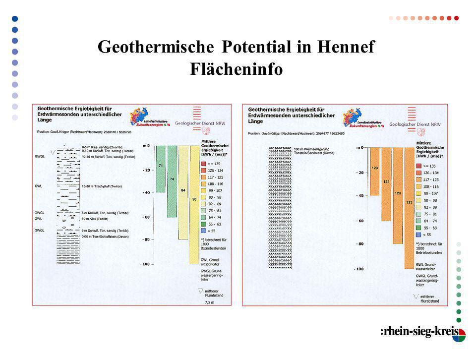 Geothermische Potential in Hennef Flächeninfo