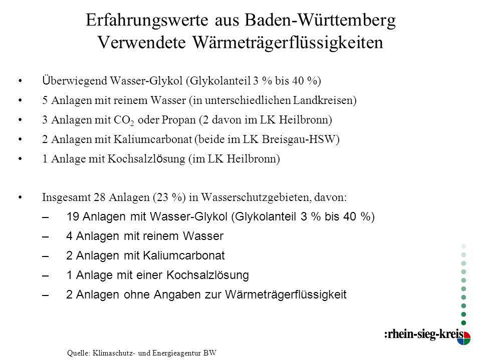 Erfahrungswerte aus Baden-Württemberg Verwendete Wärmeträgerflüssigkeiten Ü berwiegend Wasser-Glykol (Glykolanteil 3 % bis 40 %) 5 Anlagen mit reinem
