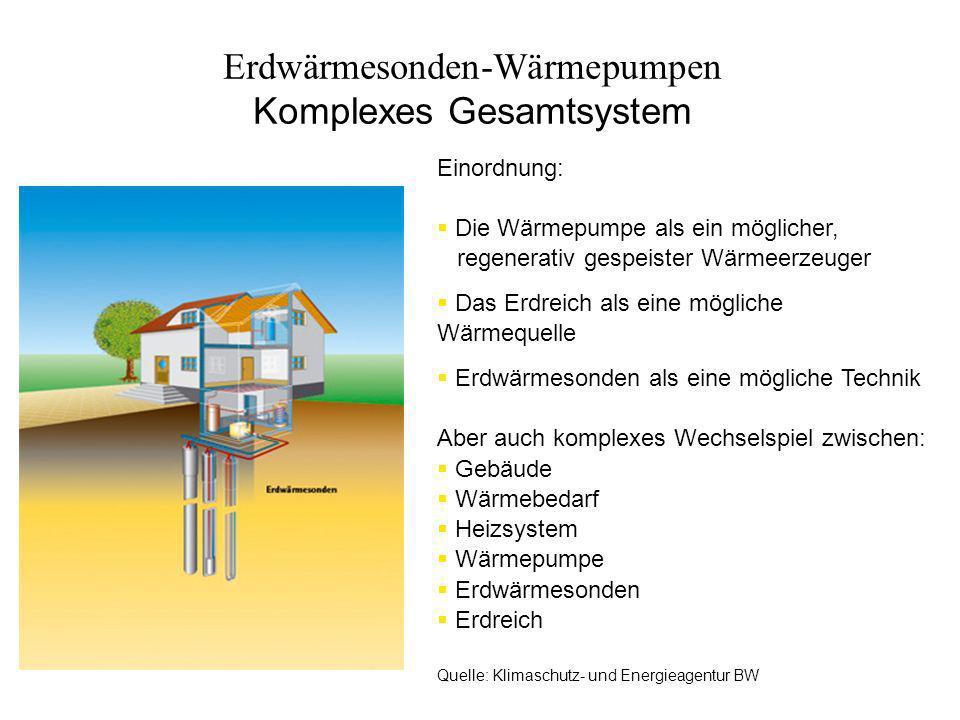 Erdwärmesonden-Wärmepumpen Komplexes Gesamtsystem Einordnung: Die Wärmepumpe als ein möglicher, regenerativ gespeister Wärmeerzeuger Das Erdreich als