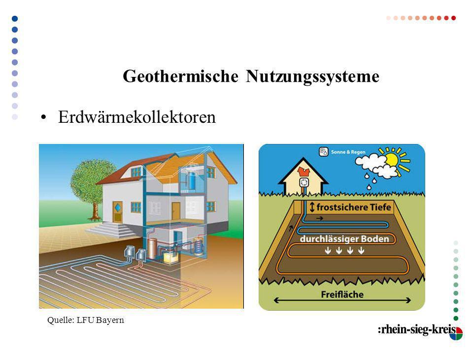 Geothermische Nutzungssysteme Erdwärmekollektoren Quelle: LFU Bayern