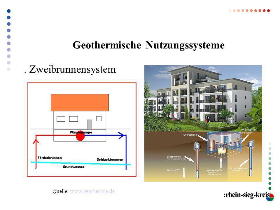 Geothermische Nutzungssysteme. Zweibrunnensystem Quelle: www.geothermie.dewww.geothermie.de