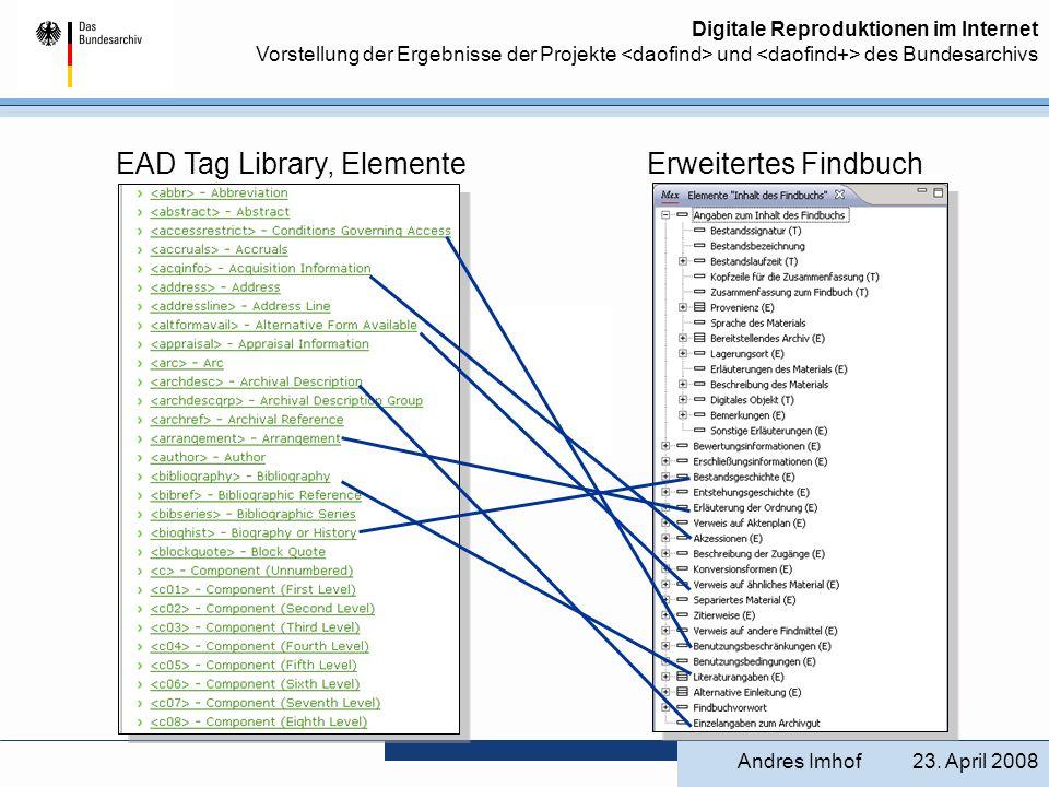 Digitale Reproduktionen im Internet Vorstellung der Ergebnisse der Projekte und des Bundesarchivs 23. April 2008Andres Imhof EAD Tag Library, Elemente
