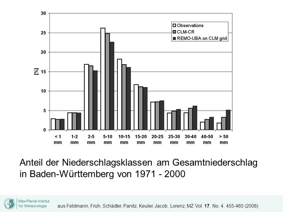 Anteil der Niederschlagsklassen am Gesamtniederschlag in Baden-Württemberg von 1971 - 2000 aus Feldmann, Früh, Schädler, Panitz, Keuler, Jacob, Lorenz