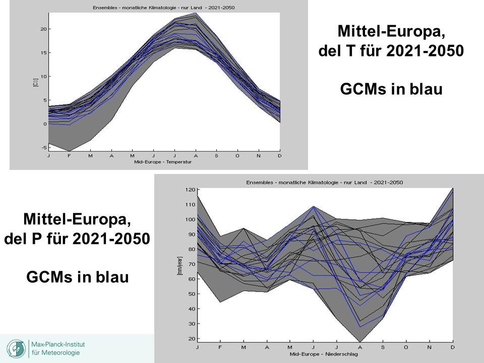 Mittel-Europa, del T für 2021-2050 GCMs in blau Mittel-Europa, del P für 2021-2050 GCMs in blau