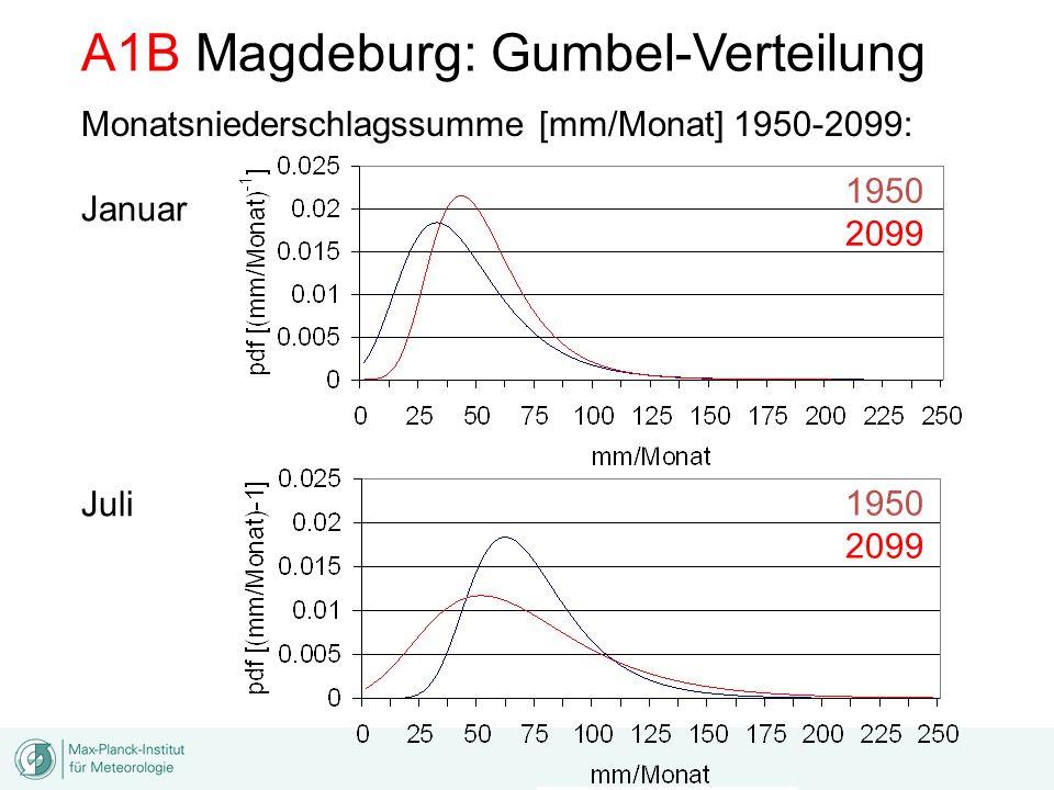 A1B Magdeburg: Gumbel-Verteilung Januar Juli Monatsniederschlagssumme [mm/Monat] 1950-2099: 1950 2099 1950 2099