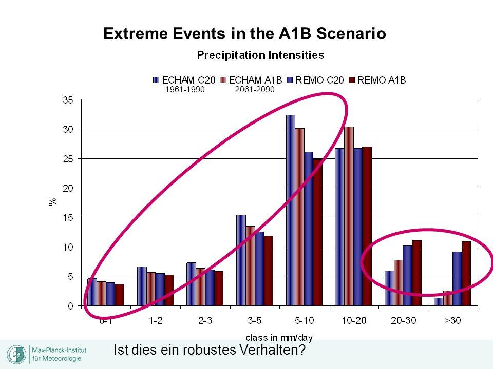 Extreme Events in the A1B Scenario 1961-19902061-2090 Ist dies ein robustes Verhalten?
