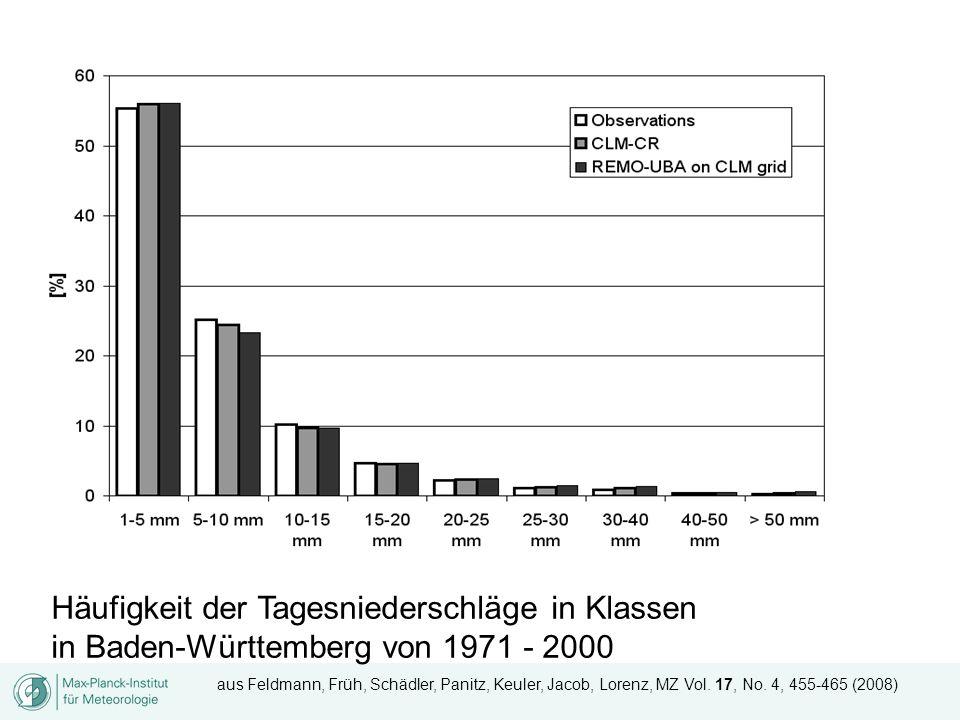 Häufigkeit der Tagesniederschläge in Klassen in Baden-Württemberg von 1971 - 2000 aus Feldmann, Früh, Schädler, Panitz, Keuler, Jacob, Lorenz, MZ Vol.