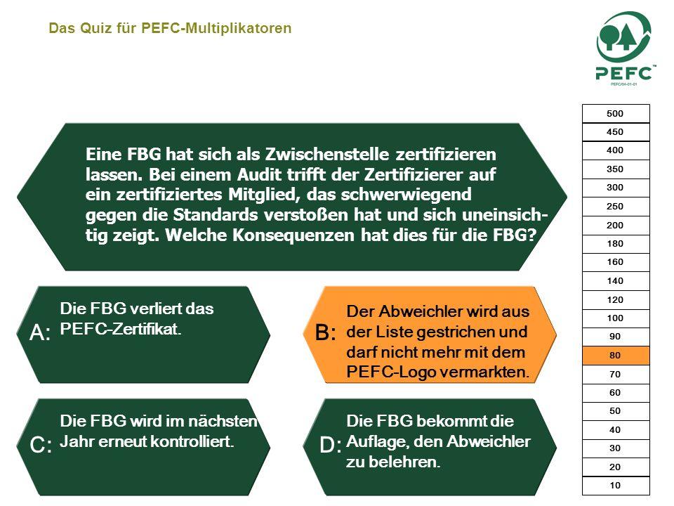 Das Quiz für PEFC-Multiplikatoren Ja. Nein, da die 20-m-Vorga- be nur für die Neuanlage gilt. Nein. Bei Neuanlage ist die 20-m-Grenze obligato- risch.