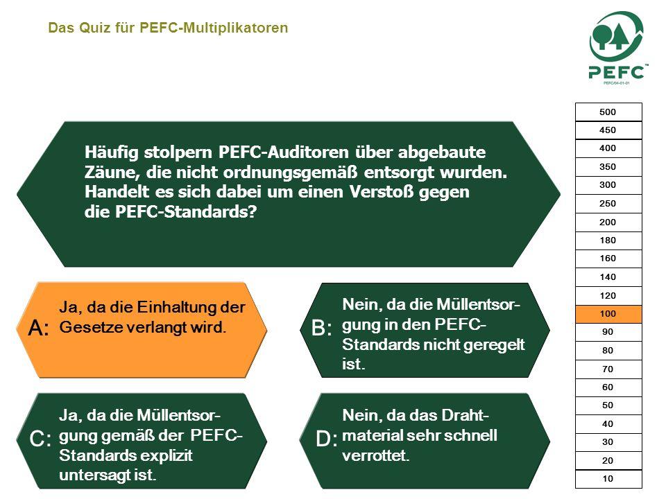 Das Quiz für PEFC-Multiplikatoren A und B. C und D.