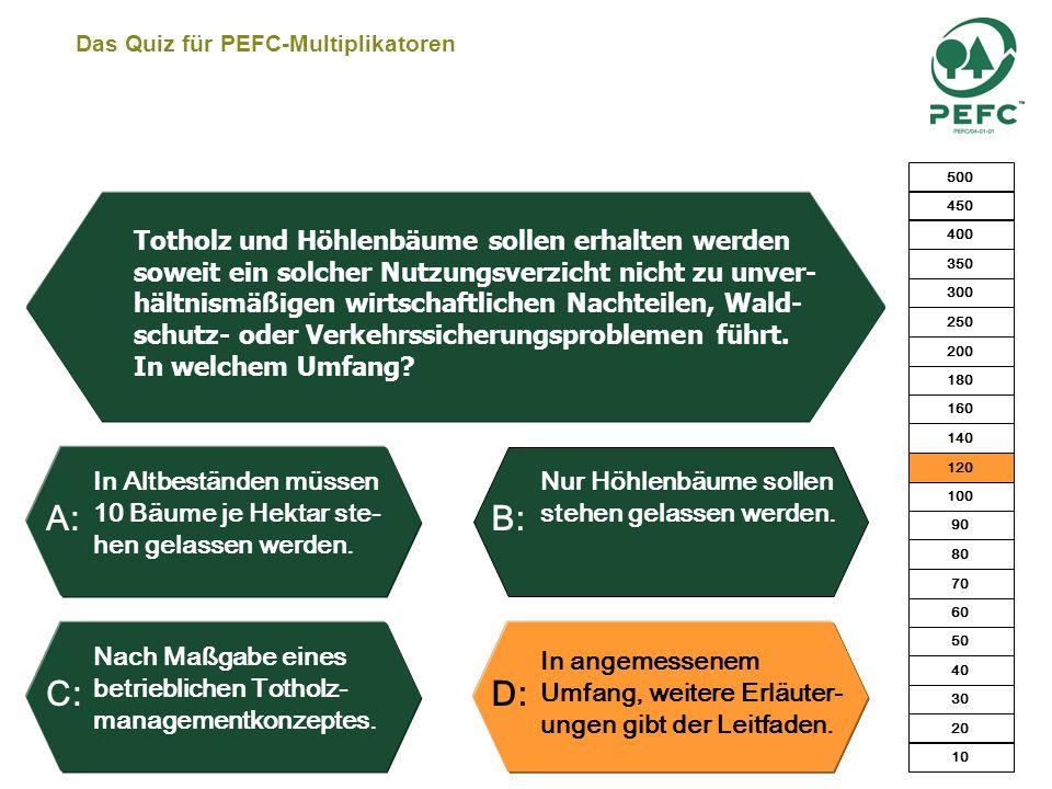Das Quiz für PEFC-Multiplikatoren Ja, da die Einhaltung der Gesetze verlangt wird. Nein, da die Müllentsor- gung in den PEFC- Standards nicht geregelt