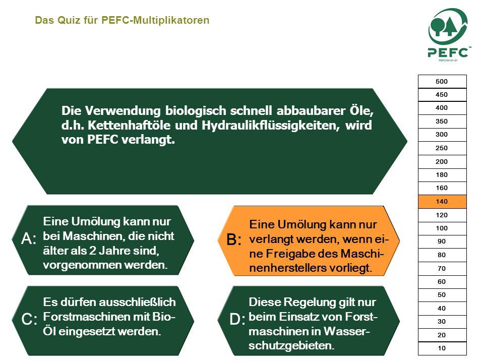 Das Quiz für PEFC-Multiplikatoren In Altbeständen müssen 10 Bäume je Hektar ste- hen gelassen werden.