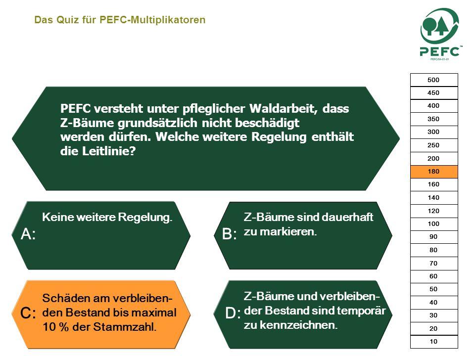 Das Quiz für PEFC-Multiplikatoren Wenn Stock und Wurzeln nicht im Bestand verbleiben.
