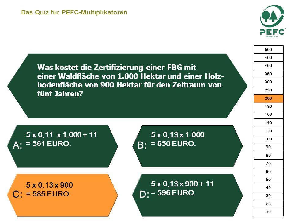 Das Quiz für PEFC-Multiplikatoren Keine weitere Regelung. Z-Bäume sind dauerhaft zu markieren. Schäden am verbleiben- den Bestand bis maximal 10 % der