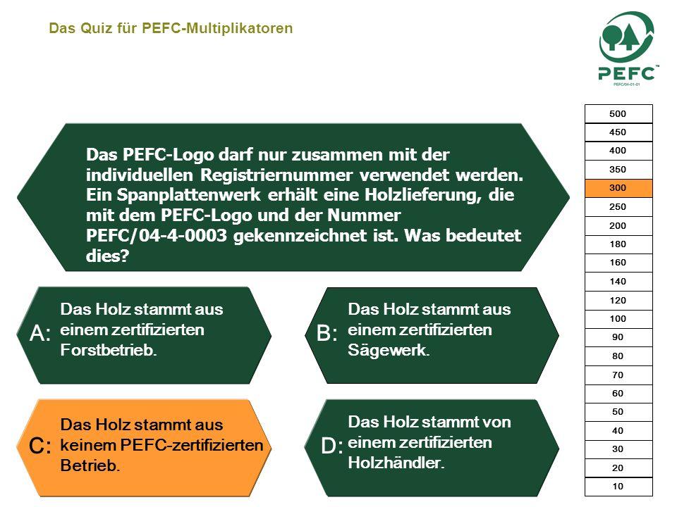 Das Quiz für PEFC-Multiplikatoren auf der Fläche zu Freilandklima führen. über 0,2 Hektar groß sind. über 0,5 Hektar groß sind. gemäß des jeweiligen L