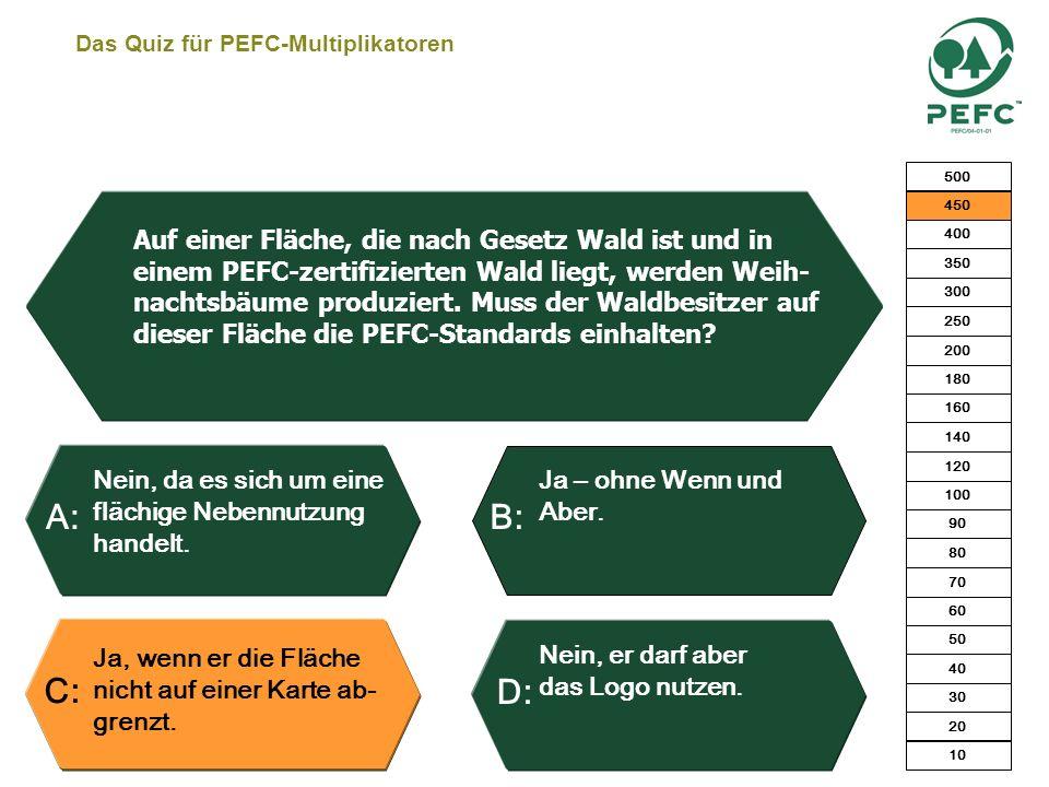 Das Quiz für PEFC-Multiplikatoren auf behördliche Anord- nung. bei der Polterspritzung gegen Lineatus-Befall. bei der Bekämpfung von Brombeerhorsten.