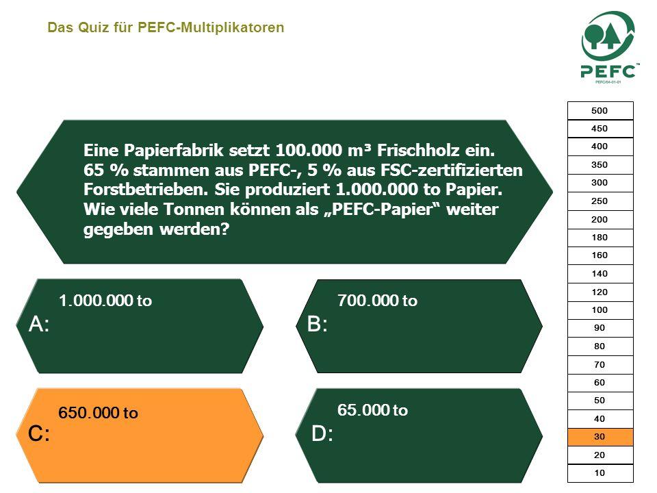 Das Quiz für PEFC-Multiplikatoren Durch den Versand der PEFC-Newsletter. Durch die Verfahren zur Systemstabilität. Durch die Arbeit der Forsthoheit. D