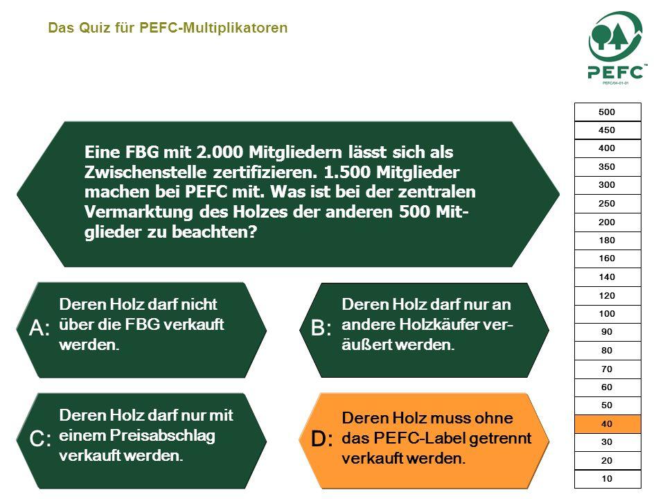Das Quiz für PEFC-Multiplikatoren 1.000.000 to 700.000 to 650.000 to65.000 to Eine Papierfabrik setzt 100.000 m³ Frischholz ein. 65 % stammen aus PEFC