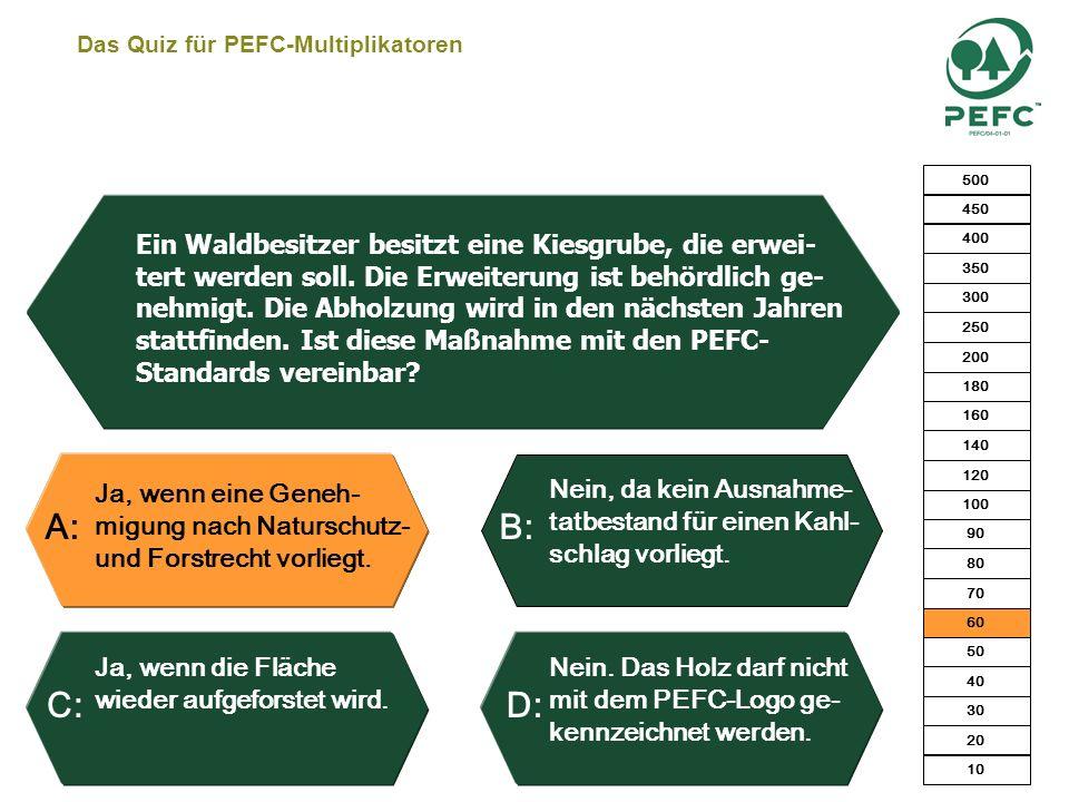 Das Quiz für PEFC-Multiplikatoren Sie werden Punkt für Punkt von den Zertifizie- rern überprüft. Sie enthalten nur unver- bindliche Anwendungs- beispi