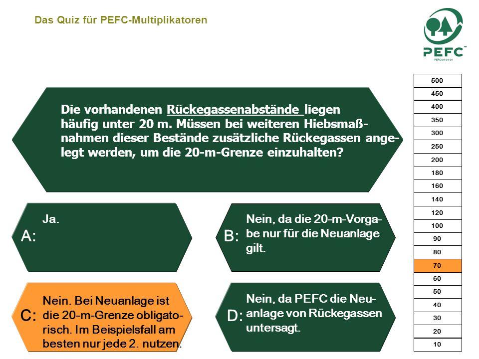 Das Quiz für PEFC-Multiplikatoren Ja, wenn eine Geneh- migung nach Naturschutz- und Forstrecht vorliegt. Nein, da kein Ausnahme- tatbestand für einen