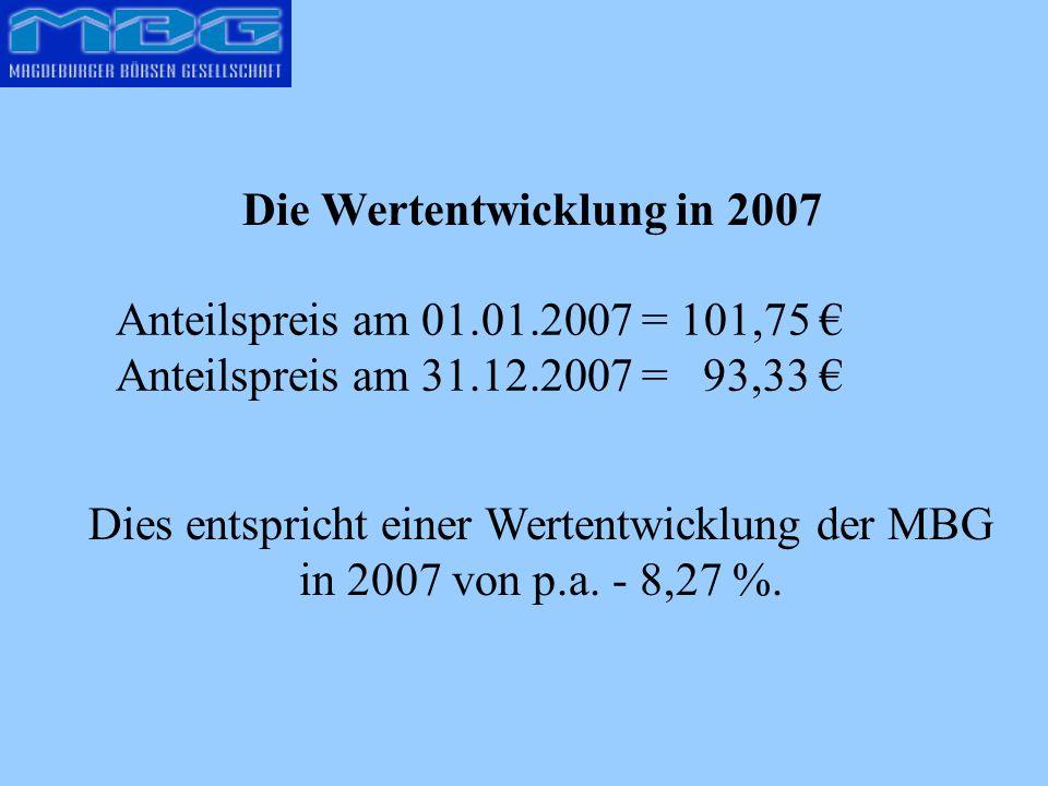 Anteilspreis am 01.01.2007 = 101,75 Anteilspreis am 31.12.2007 = 93,33 Dies entspricht einer Wertentwicklung der MBG in 2007 von p.a. - 8,27 %. Die We