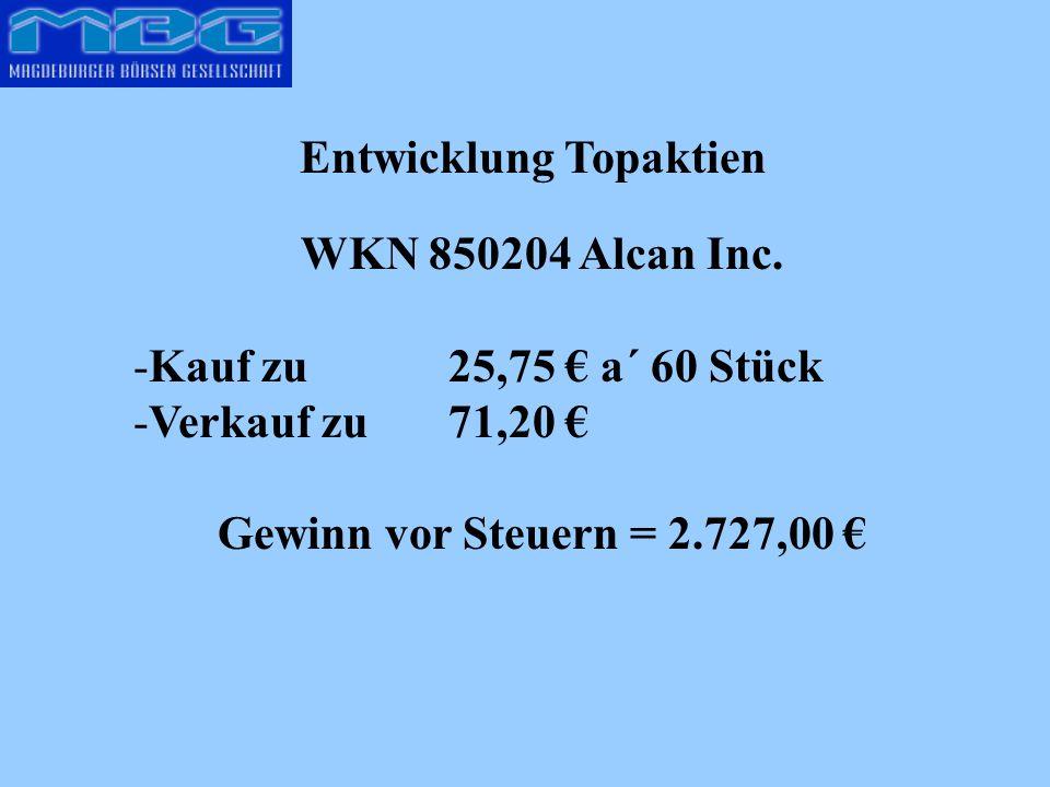 Entwicklung Topaktien WKN 850204 Alcan Inc. -Kauf zu 25,75 a´ 60 Stück -Verkauf zu 71,20 Gewinn vor Steuern = 2.727,00