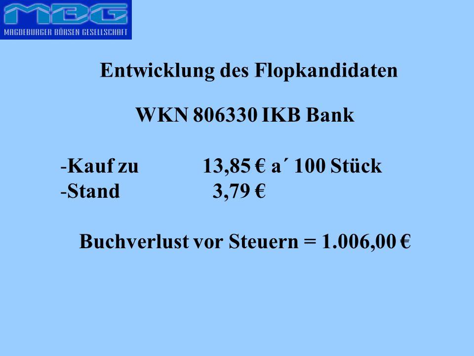 Entwicklung des Flopkandidaten WKN 806330 IKB Bank -Kauf zu 13,85 a´ 100 Stück -Stand 3,79 Buchverlust vor Steuern = 1.006,00