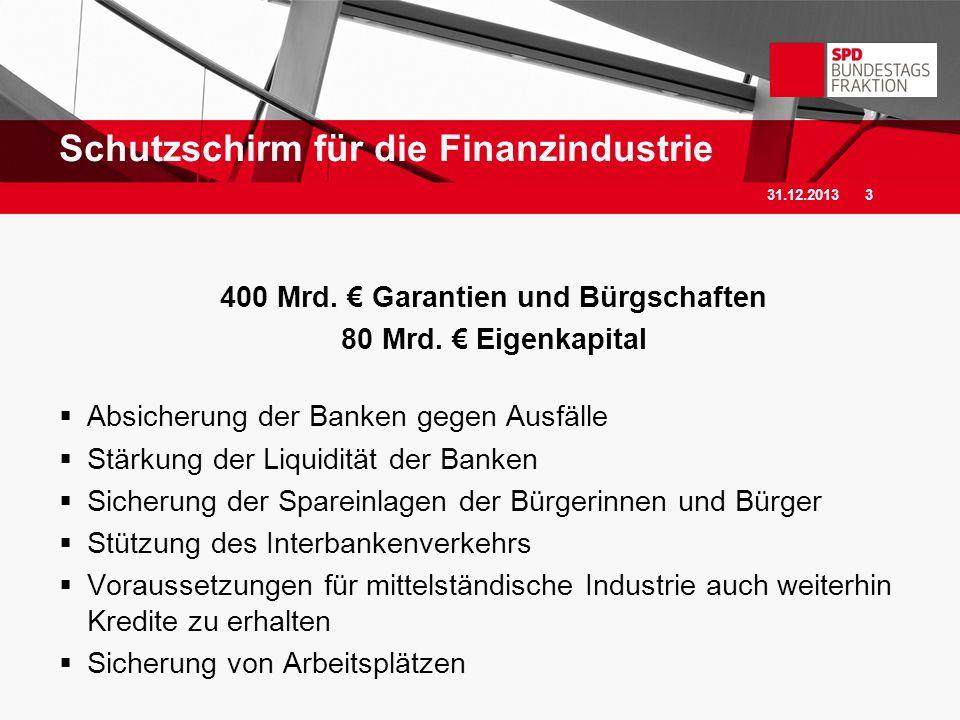 400 Mrd. Garantien und Bürgschaften 80 Mrd. Eigenkapital Absicherung der Banken gegen Ausfälle Stärkung der Liquidität der Banken Sicherung der Sparei