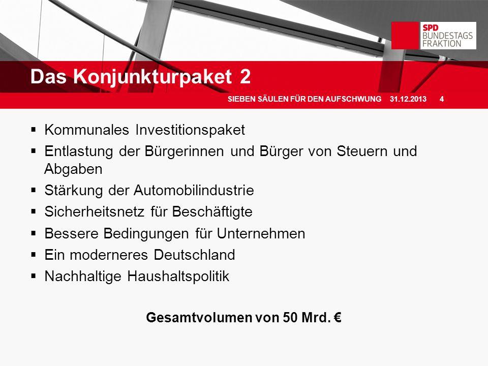 Kommunales Investitionspaket Entlastung der Bürgerinnen und Bürger von Steuern und Abgaben Stärkung der Automobilindustrie Sicherheitsnetz für Beschäf